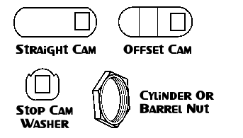 Coin Lock Parts