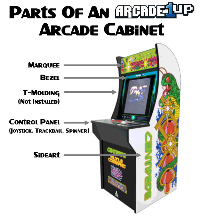 Parts Of An Arcade1Up Cabinet